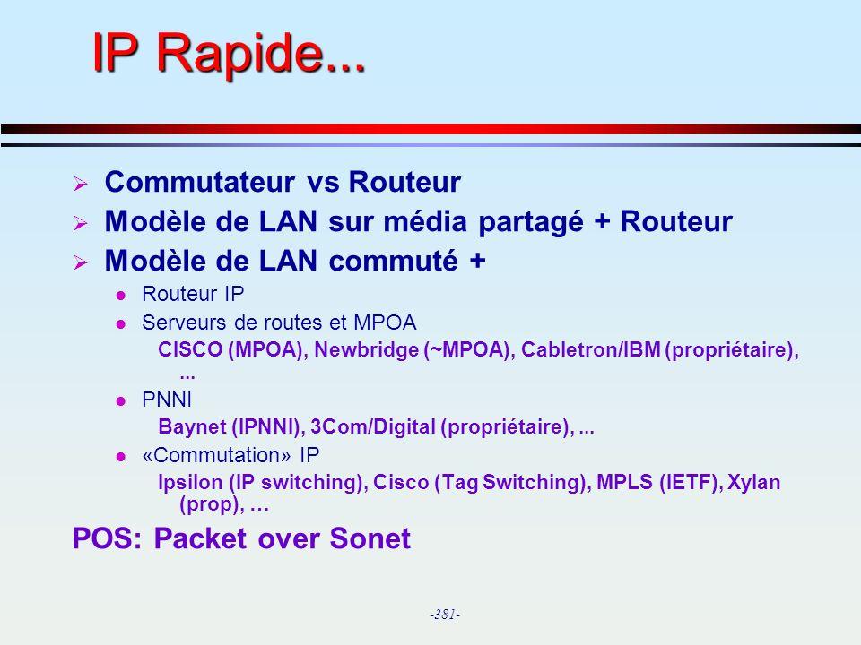 IP Rapide... Commutateur vs Routeur