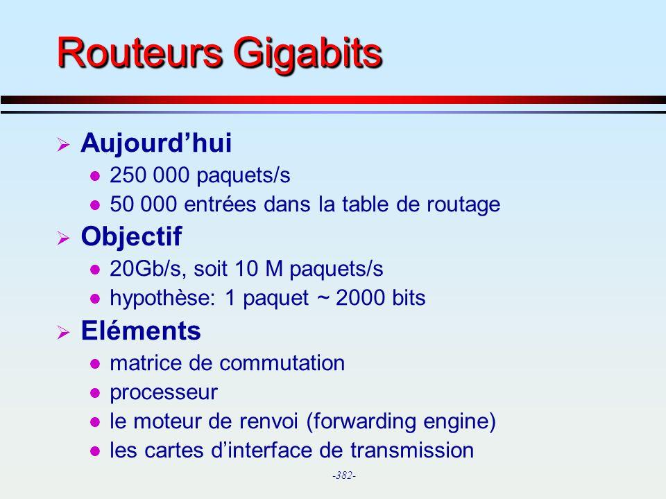 Routeurs Gigabits Aujourd'hui Objectif Eléments 250 000 paquets/s