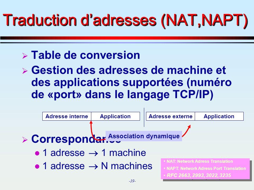 Traduction d'adresses (NAT,NAPT)