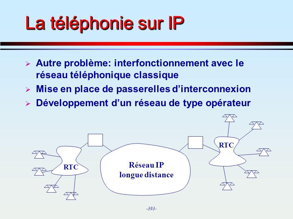 La téléphonie sur IP Autre problème: interfonctionnement avec le réseau téléphonique classique. Mise en place de passerelles d'interconnexion.