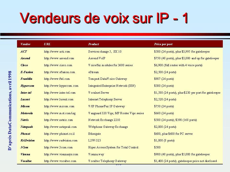 Vendeurs de voix sur IP - 1