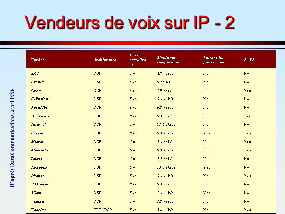 Vendeurs de voix sur IP - 2