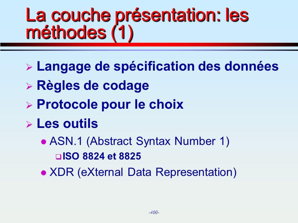 La couche présentation: les méthodes (1)