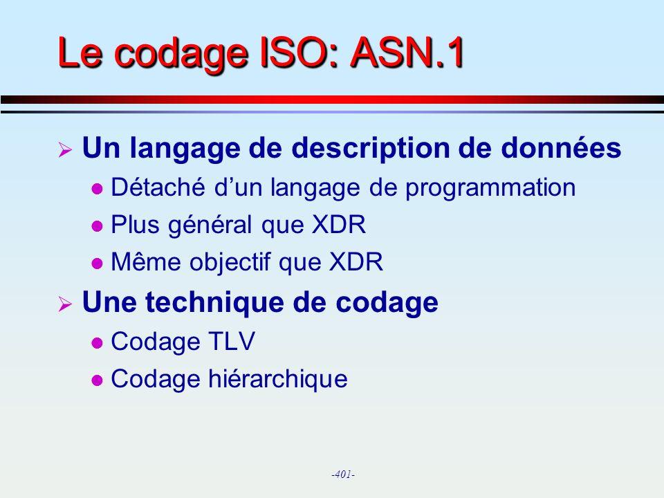 Le codage ISO: ASN.1 Un langage de description de données