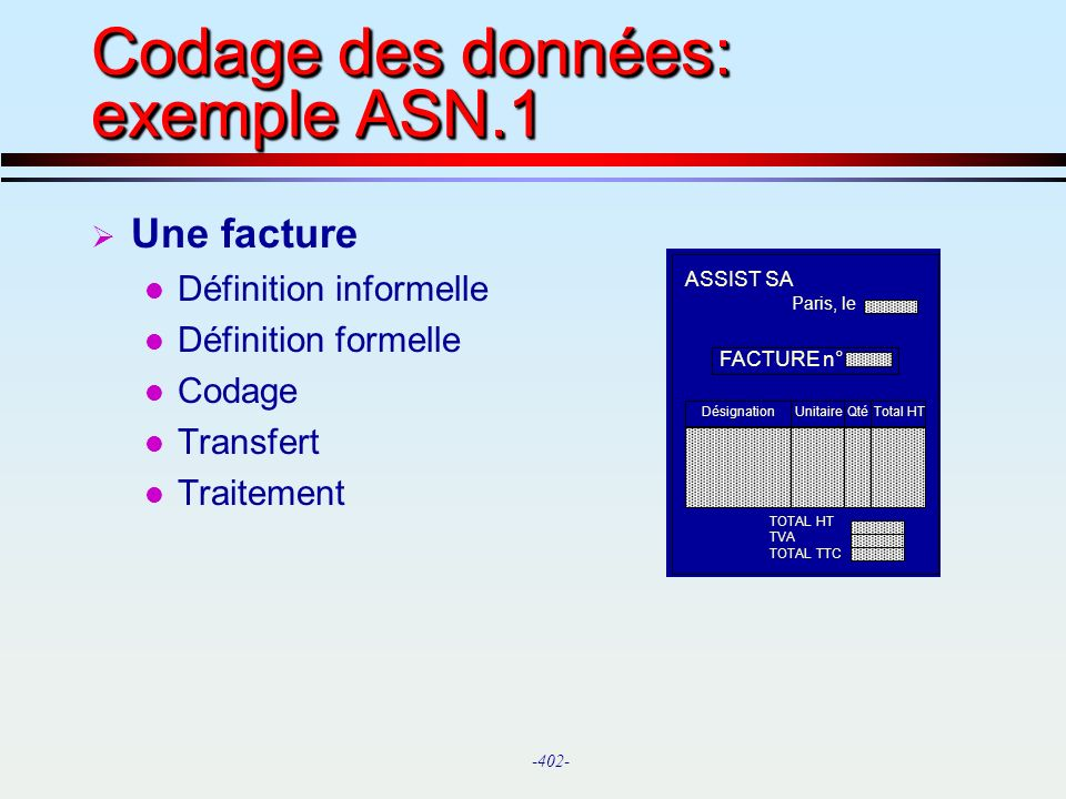 Codage des données: exemple ASN.1