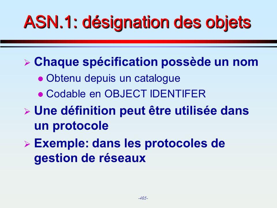 ASN.1: désignation des objets