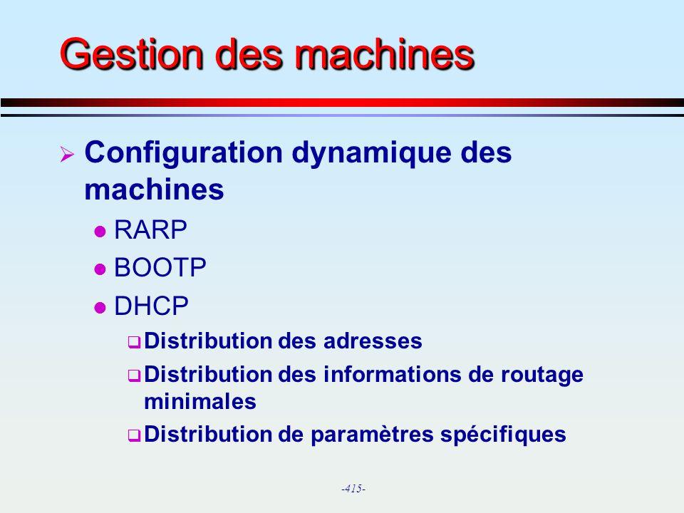 Gestion des machines Configuration dynamique des machines RARP BOOTP