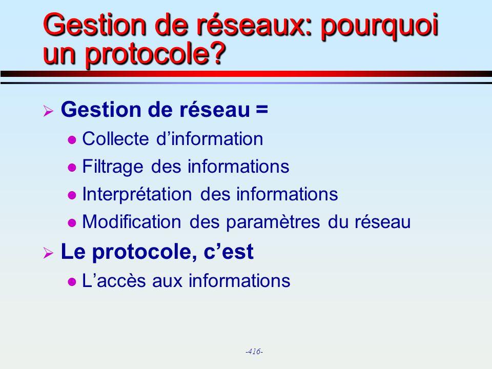 Gestion de réseaux: pourquoi un protocole