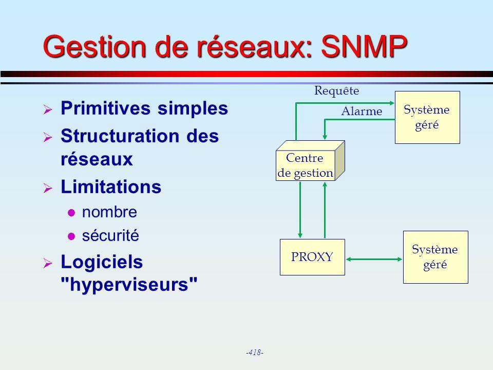 Gestion de réseaux: SNMP
