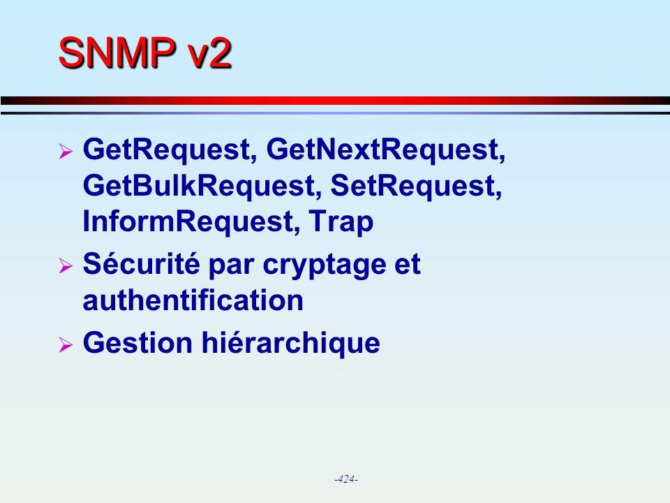 SNMP v2 GetRequest, GetNextRequest, GetBulkRequest, SetRequest, InformRequest, Trap. Sécurité par cryptage et authentification.