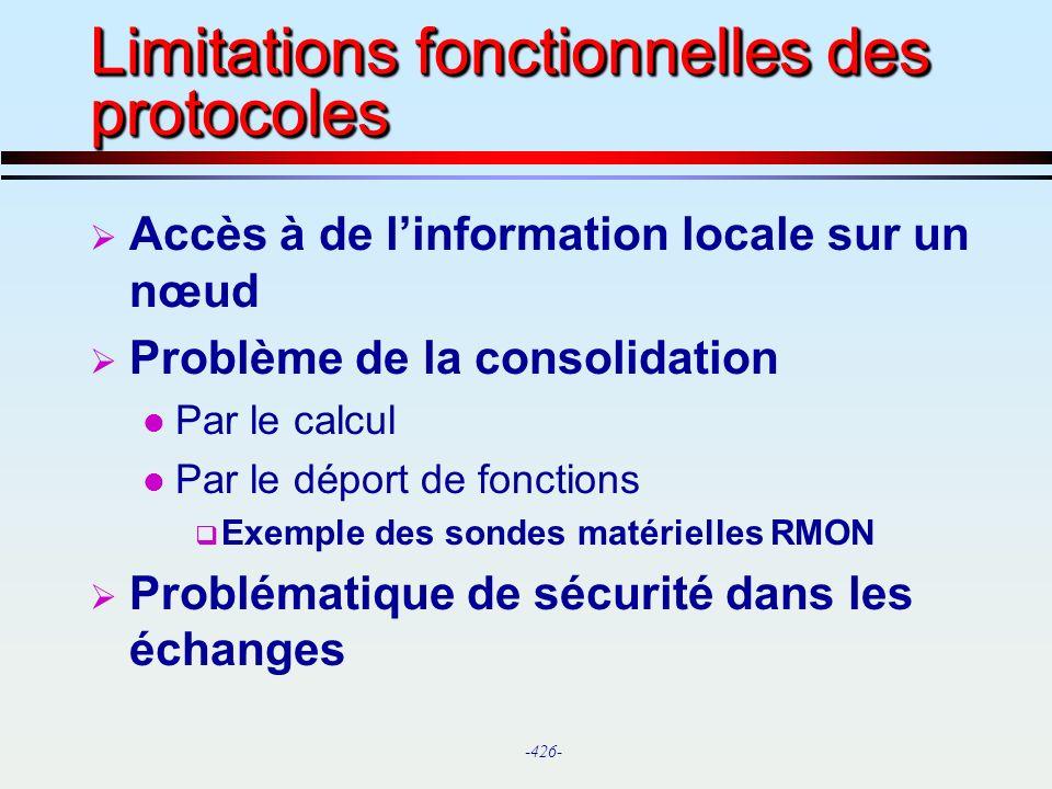 Limitations fonctionnelles des protocoles