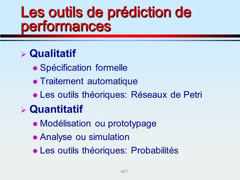 Les outils de prédiction de performances