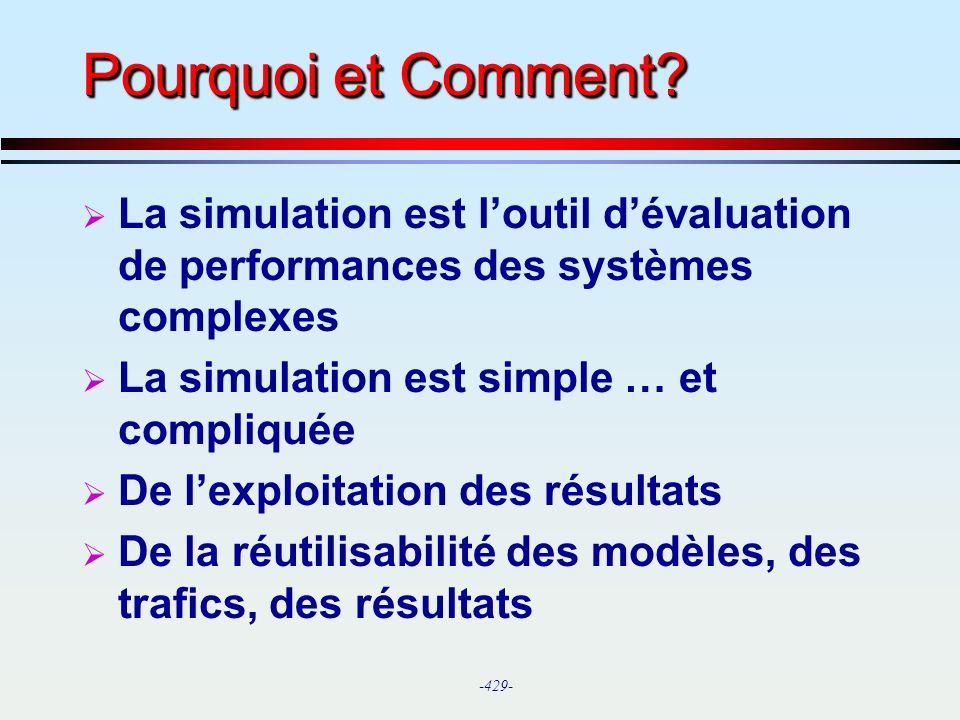 Pourquoi et Comment La simulation est l'outil d'évaluation de performances des systèmes complexes.