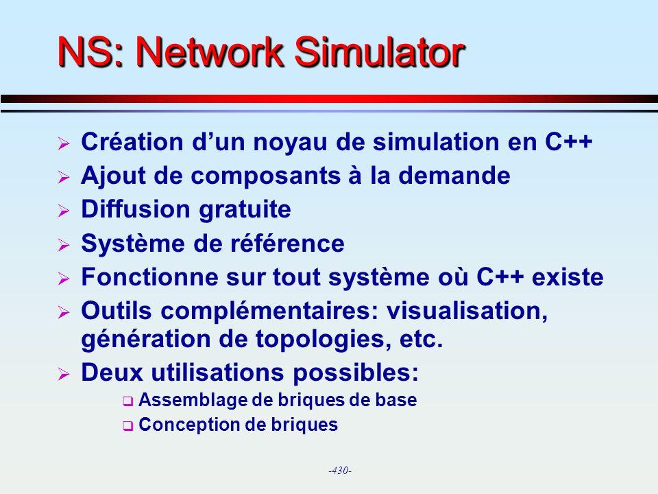 NS: Network Simulator Création d'un noyau de simulation en C++