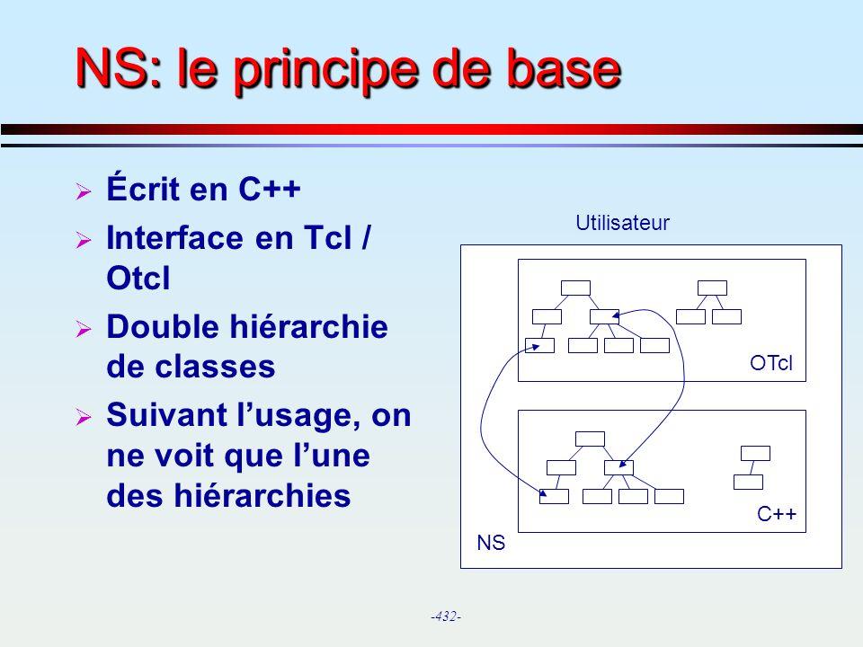 NS: le principe de base Écrit en C++ Interface en Tcl / Otcl