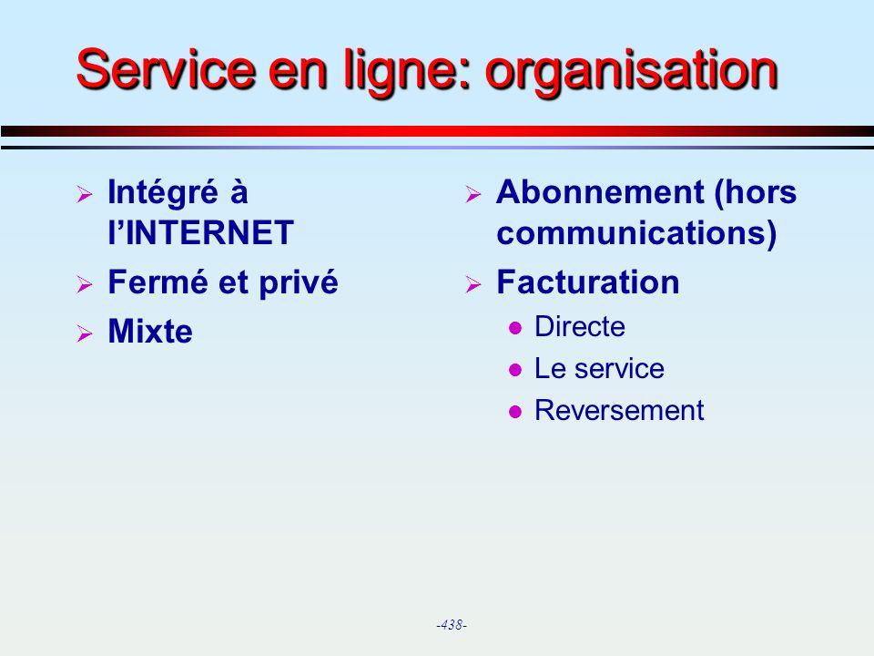 Service en ligne: organisation