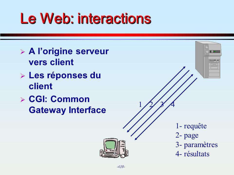Le Web: interactions A l'origine serveur vers client