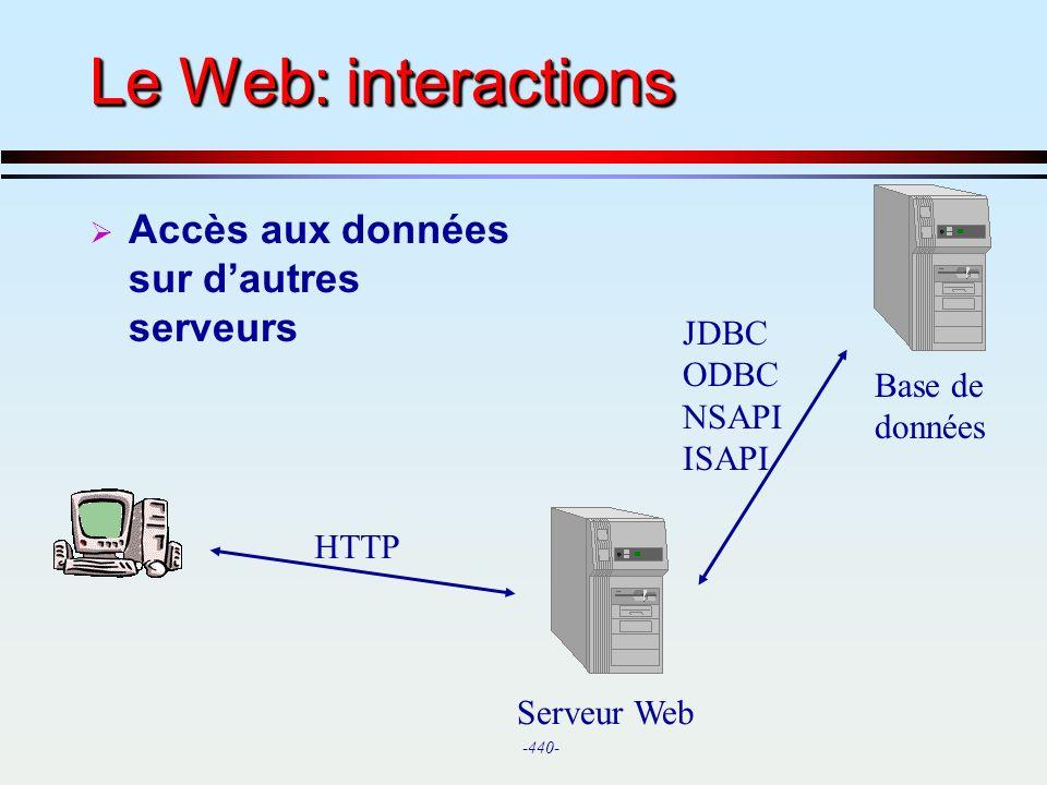 Le Web: interactions Accès aux données sur d'autres serveurs JDBC ODBC