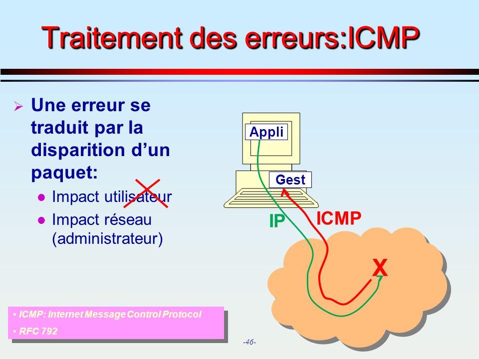 Traitement des erreurs:ICMP