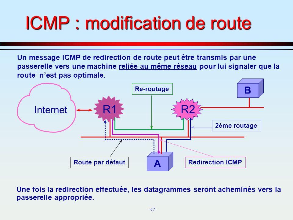 ICMP : modification de route