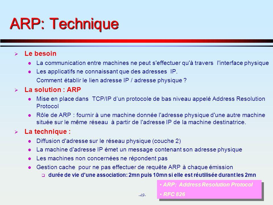 ARP: Technique Le besoin La solution : ARP La technique :