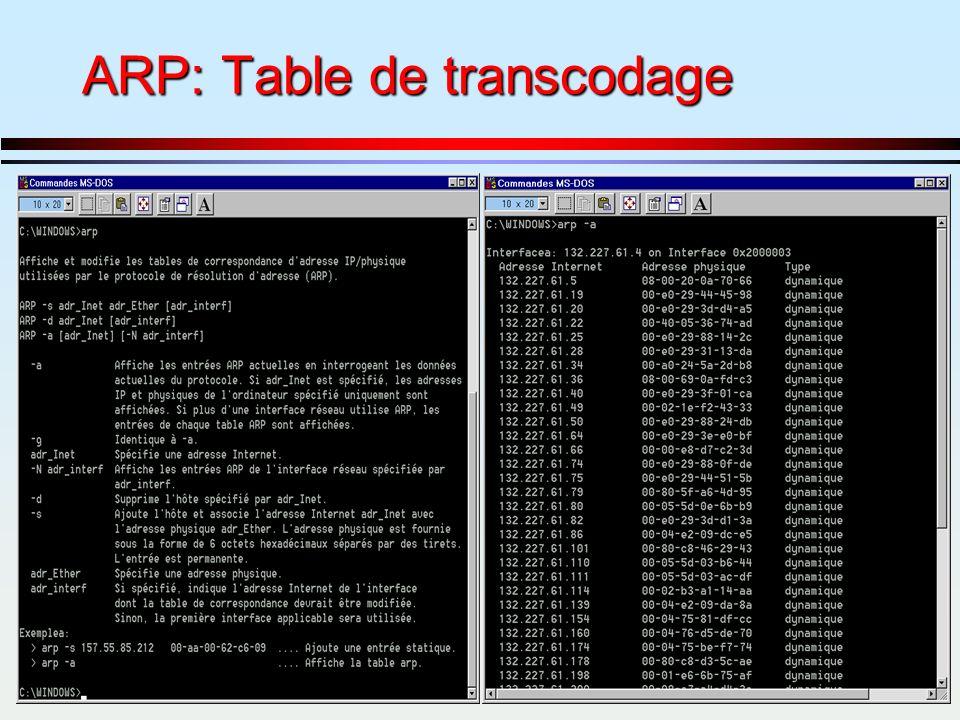 ARP: Table de transcodage