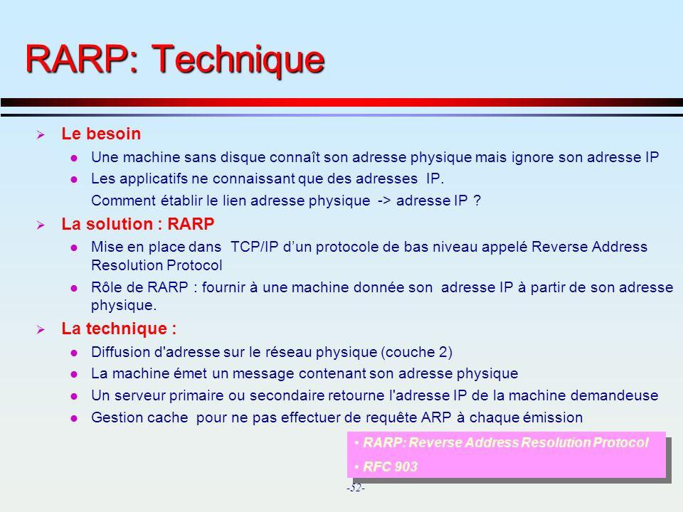 RARP: Technique Le besoin La solution : RARP La technique :
