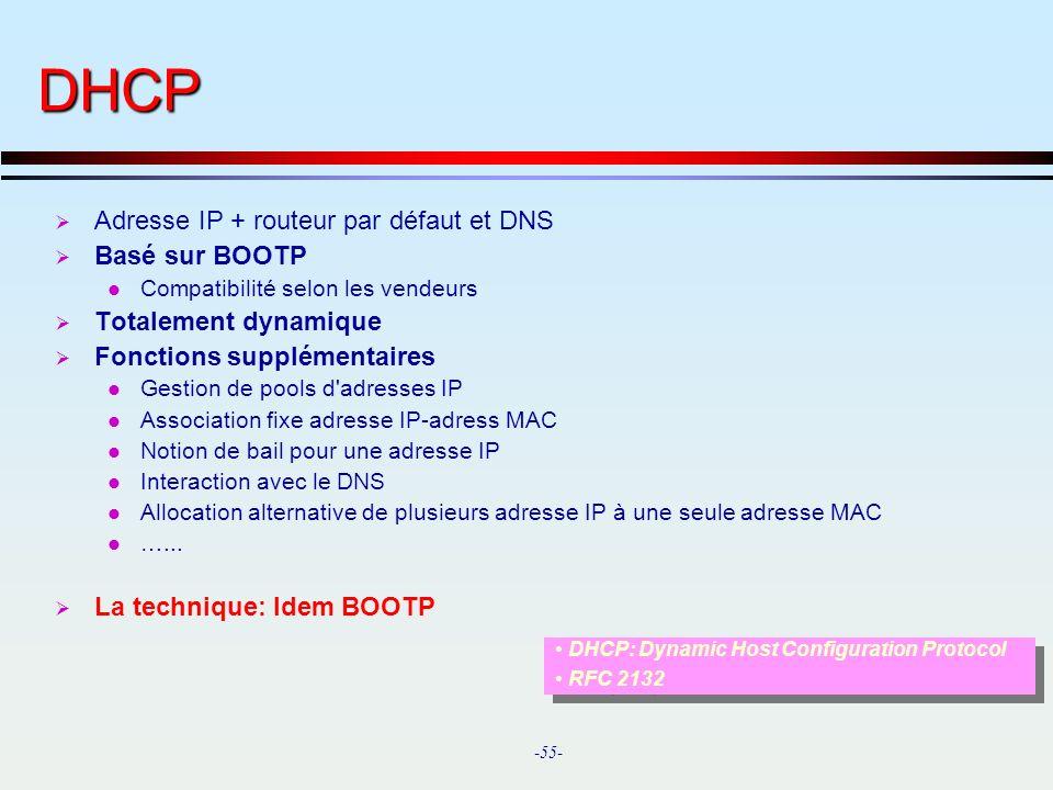 DHCP Adresse IP + routeur par défaut et DNS Basé sur BOOTP