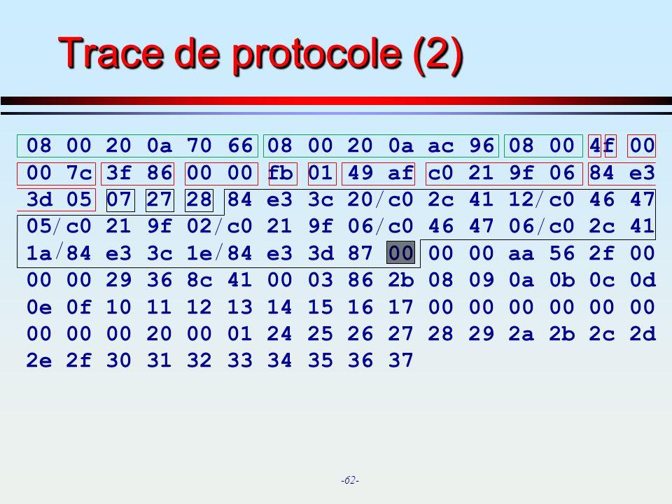 Trace de protocole (2) 08 00 20 0a 70 66 08 00 20 0a ac 96 08 00 4f 00