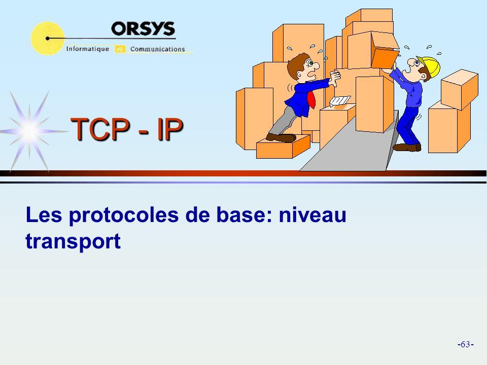 Les protocoles de base: niveau transport