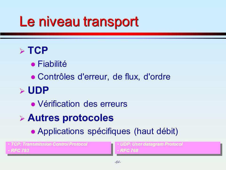 Le niveau transport TCP UDP Autres protocoles Fiabilité