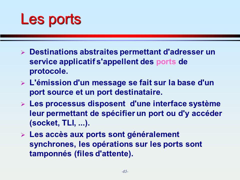 Les ports Destinations abstraites permettant d adresser un service applicatif s appellent des ports de protocole.