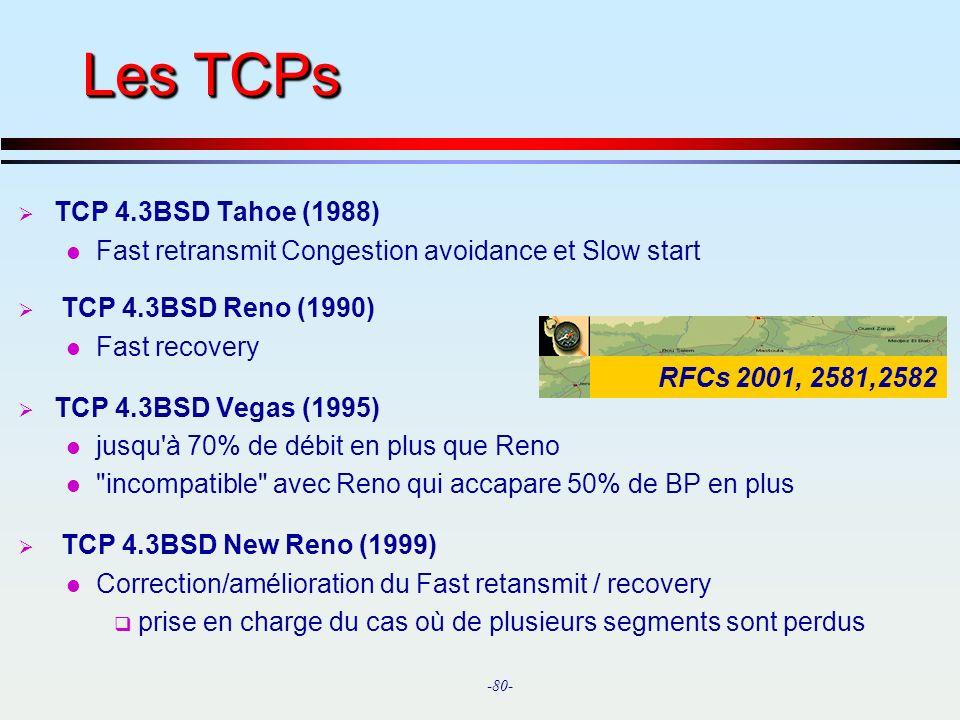 Les TCPs TCP 4.3BSD Tahoe (1988)