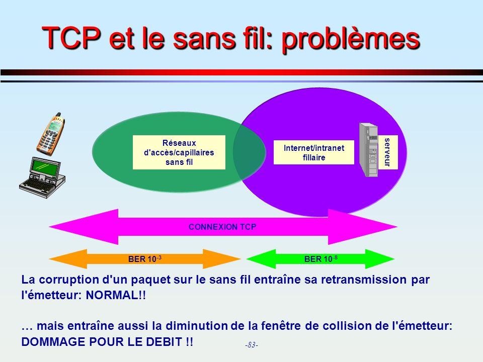 TCP et le sans fil: problèmes