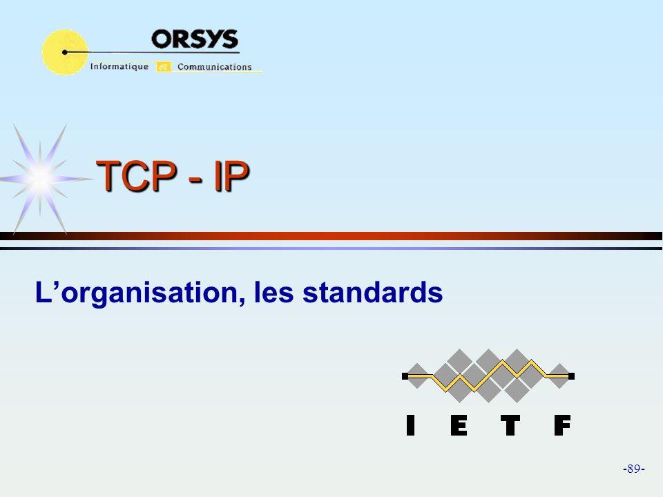 L'organisation, les standards