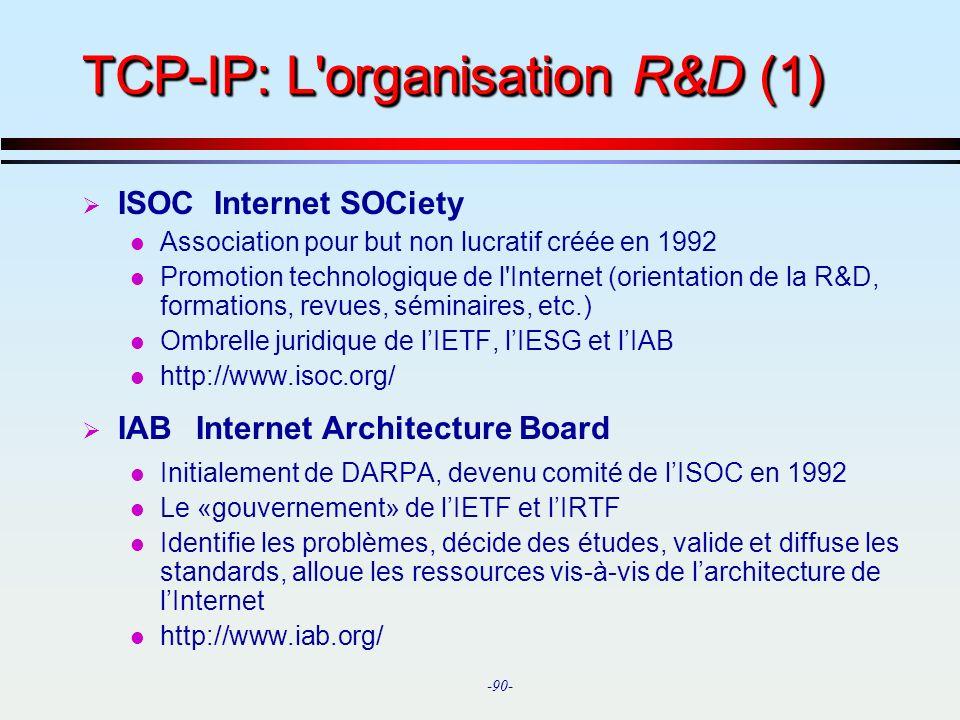 TCP-IP: L organisation R&D (1)