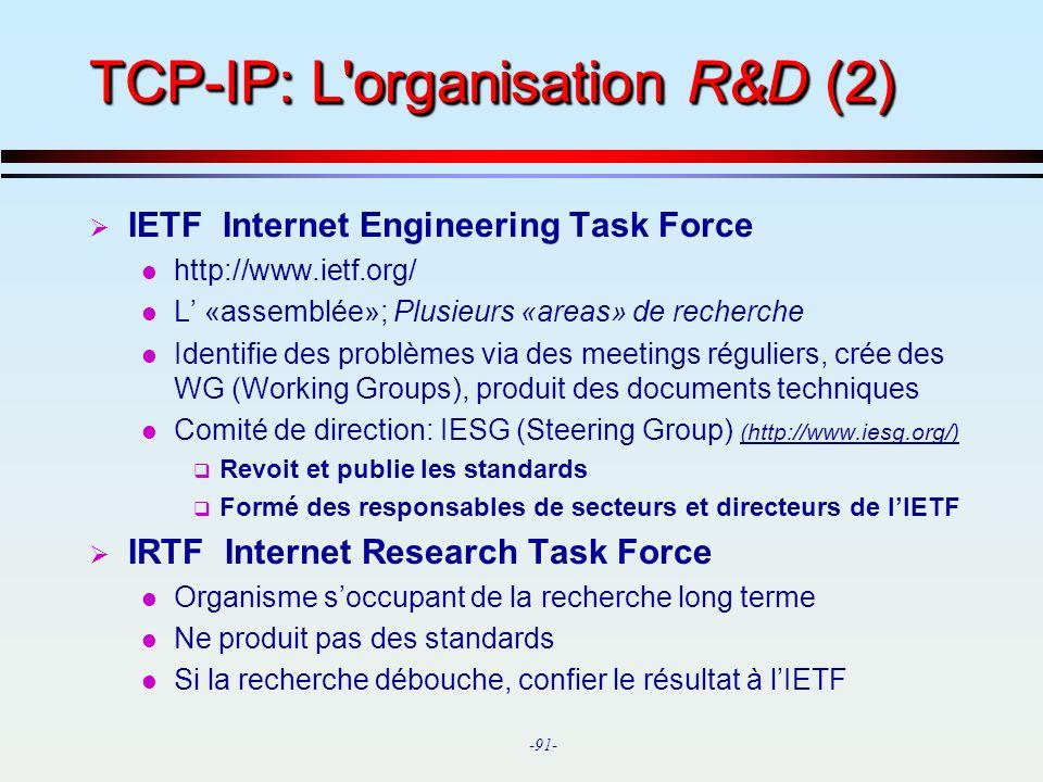 TCP-IP: L organisation R&D (2)