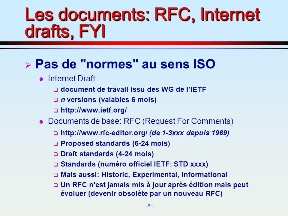 Les documents: RFC, Internet drafts, FYI