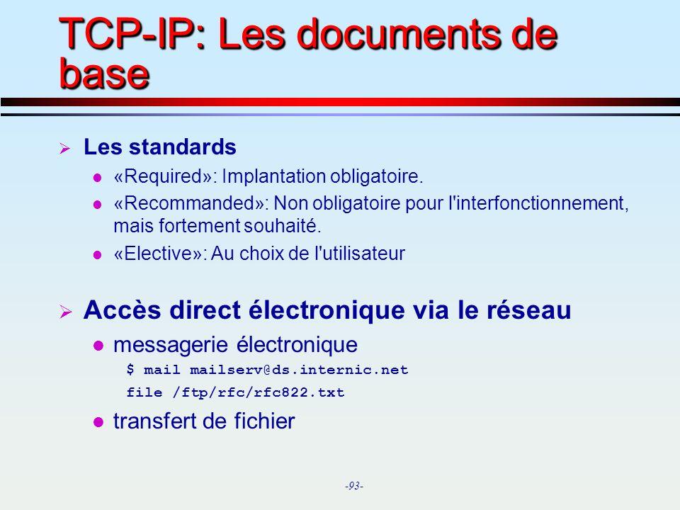 TCP-IP: Les documents de base