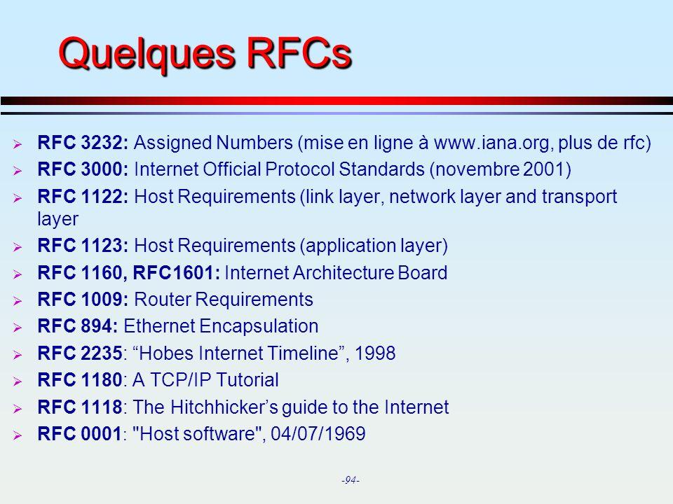 Quelques RFCs RFC 3232: Assigned Numbers (mise en ligne à www.iana.org, plus de rfc) RFC 3000: Internet Official Protocol Standards (novembre 2001)