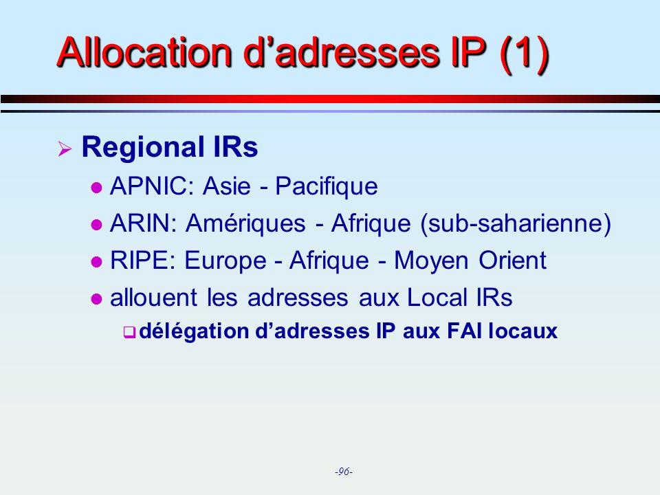 Allocation d'adresses IP (1)