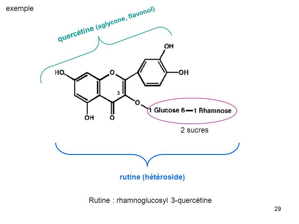 quercétine (aglycone, flavonol)