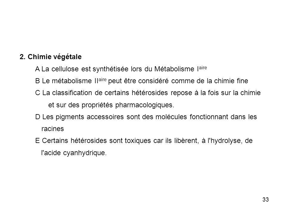 2. Chimie végétale A La cellulose est synthétisée lors du Métabolisme Iaire. B Le métabolisme IIaire peut être considéré comme de la chimie fine.