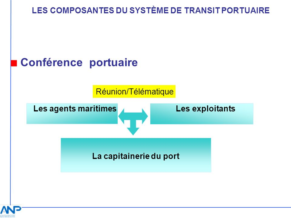La capitainerie du port