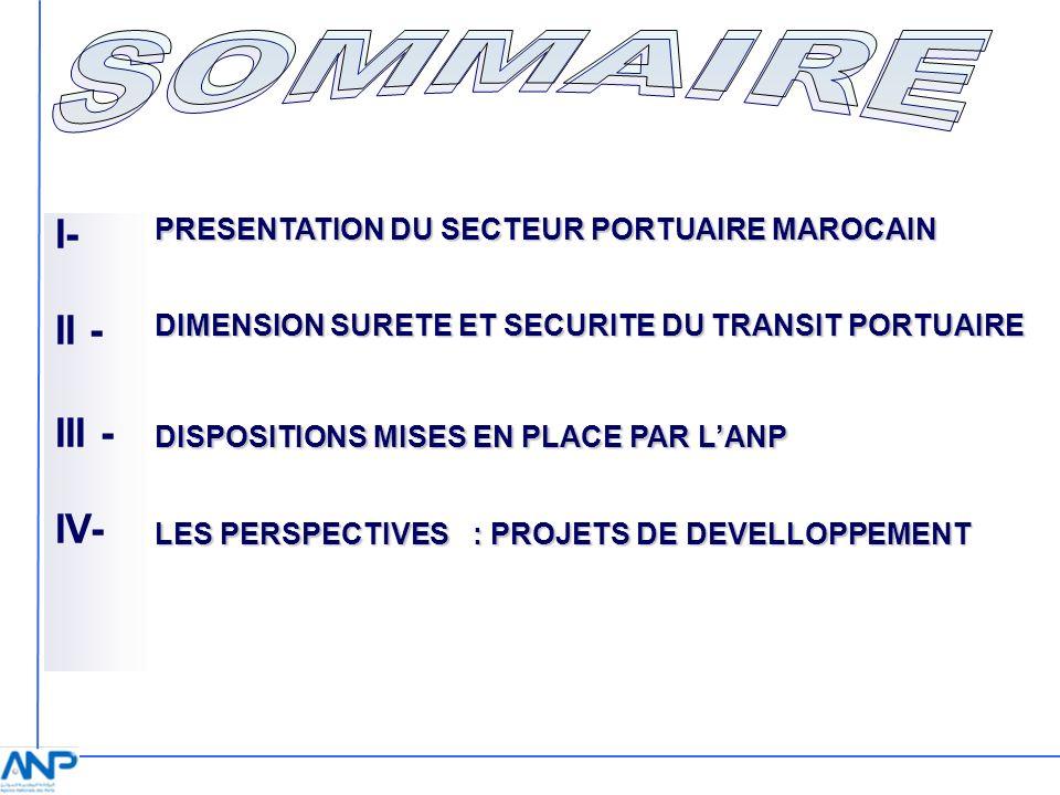 SOMMAIRE I- II - III - IV- PRESENTATION DU SECTEUR PORTUAIRE MAROCAIN
