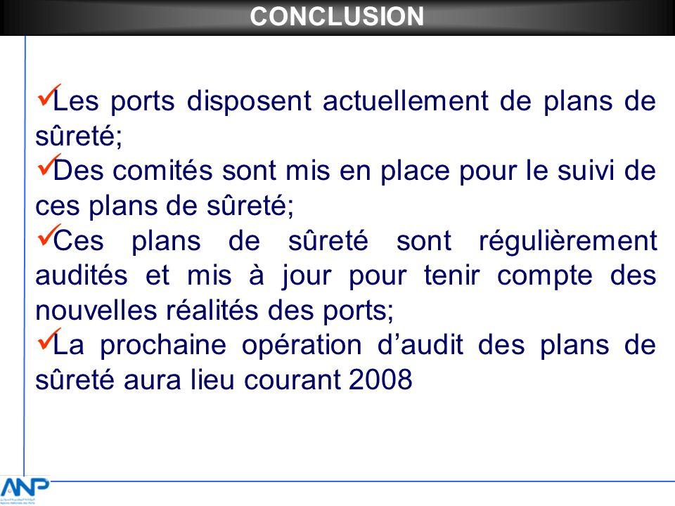 Les ports disposent actuellement de plans de sûreté;