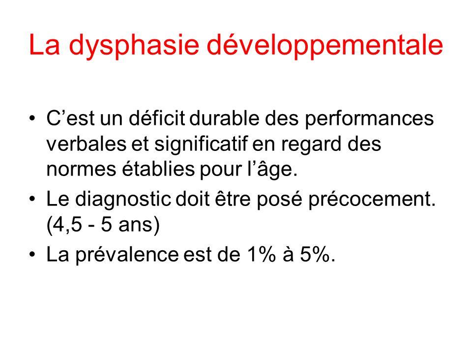 La dysphasie développementale