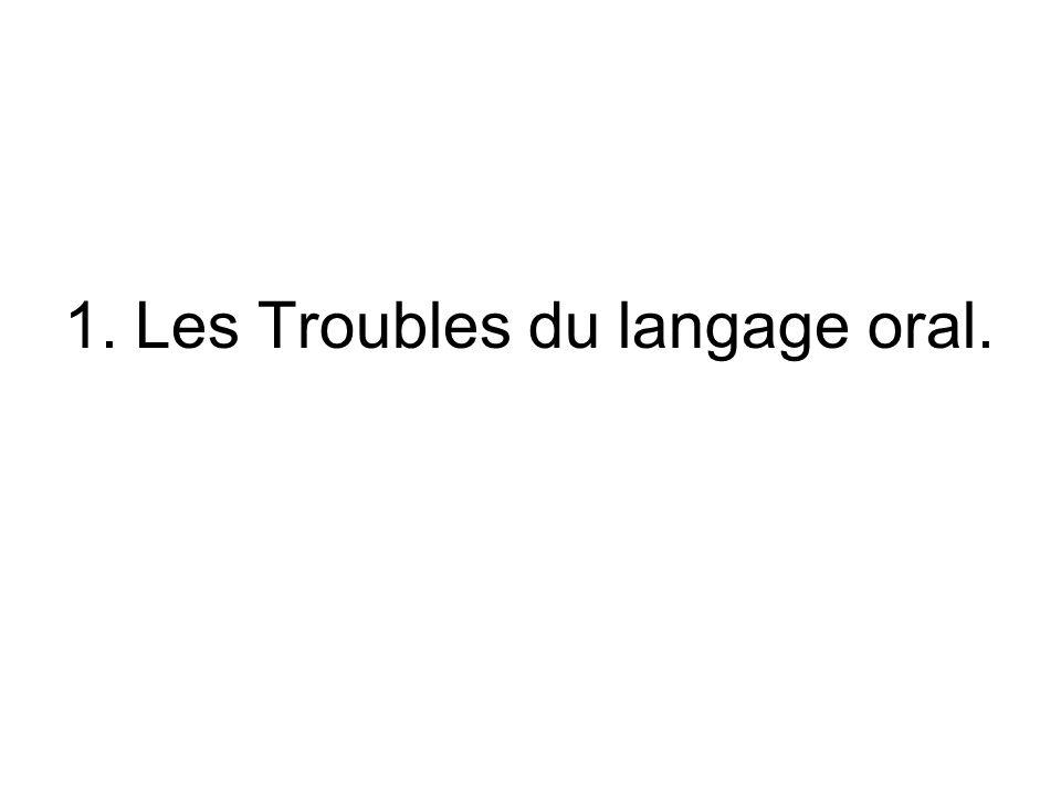 Les Troubles du langage oral.