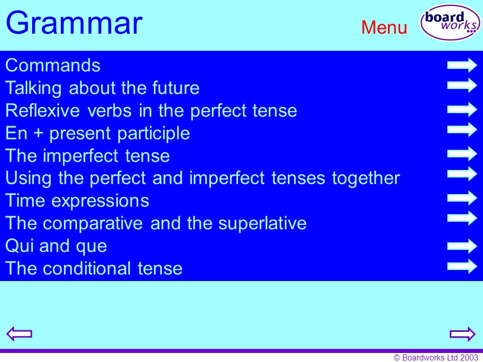 Grammar Menu Commands Talking about the future