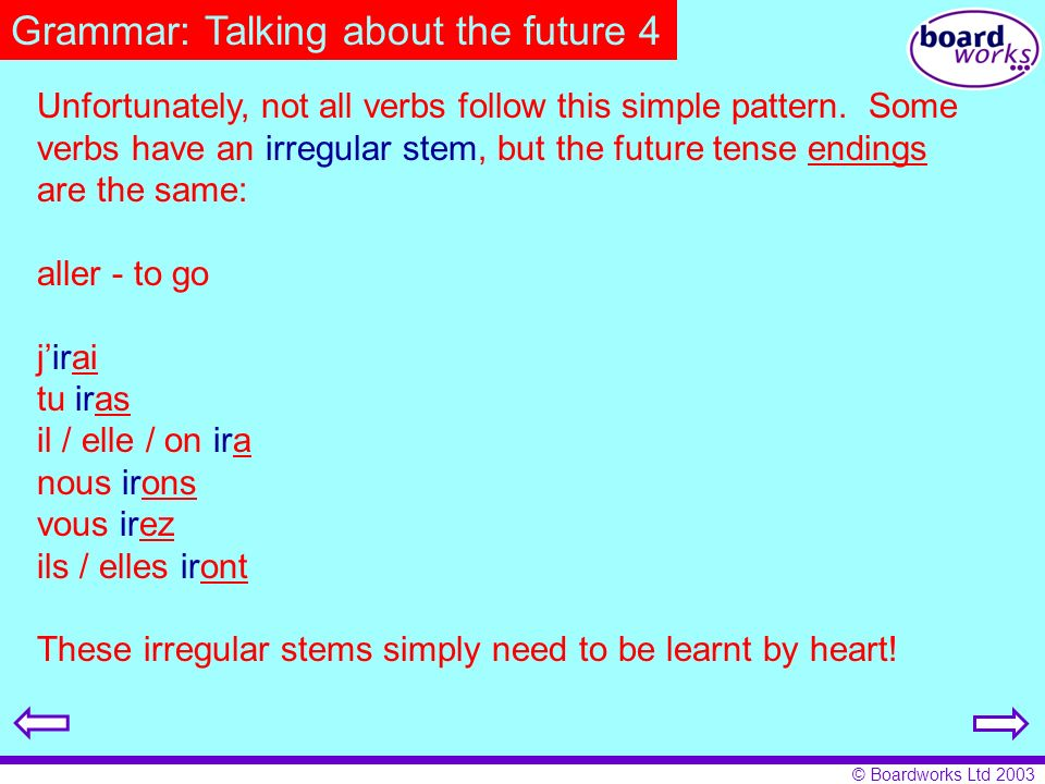 Grammar: Talking about the future 4